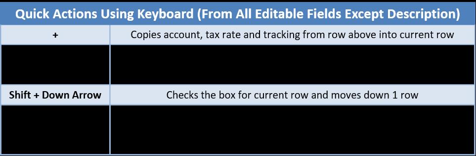 Table of Xero Shortcuts Cash Coding