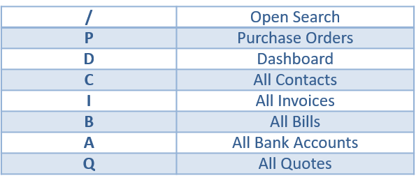 Table of Shortcuts Xero Search