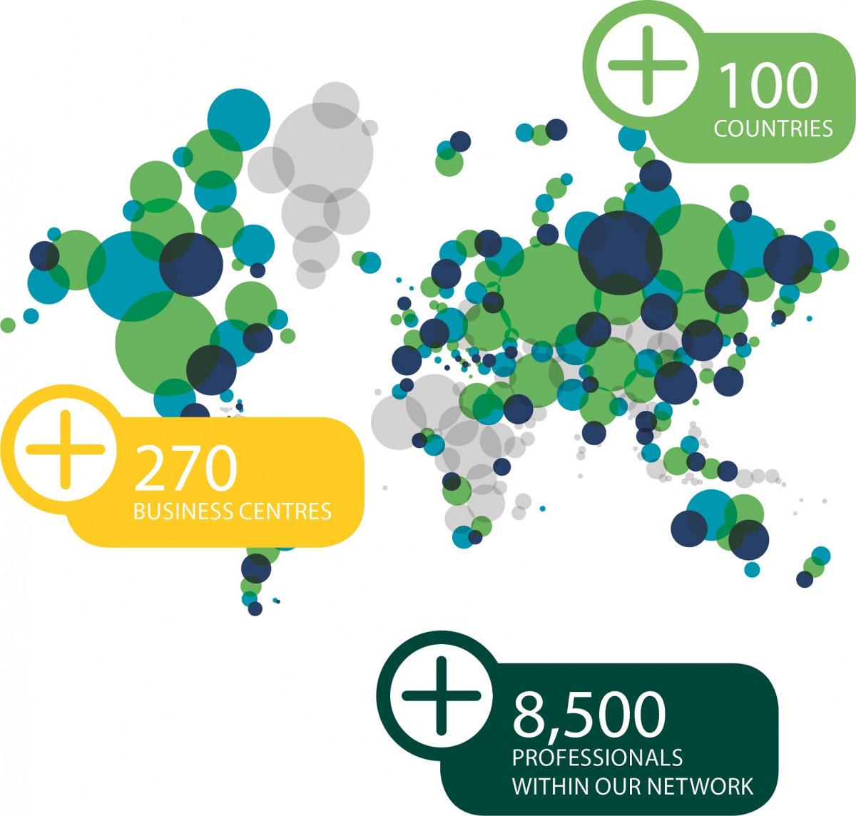 UHY International Network Map